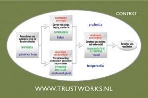 Trustworks_VisitNov2012.indd
